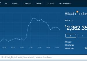 bitcoin catena explorer)