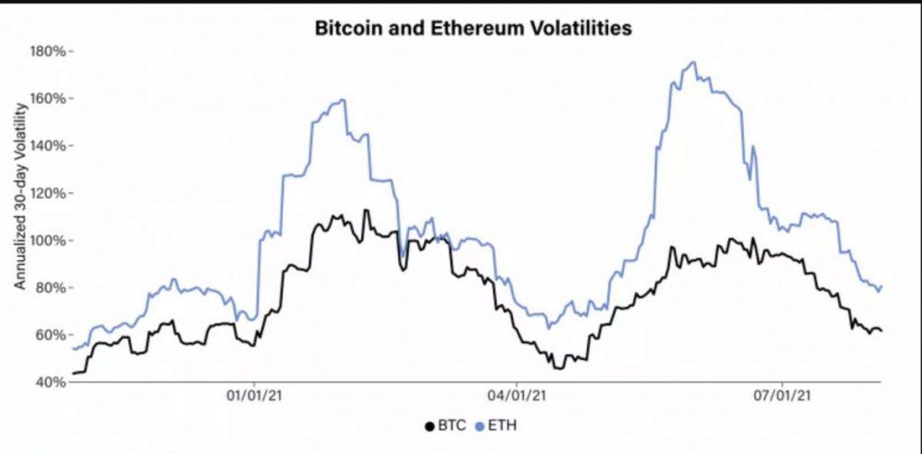 conclusione bitcoin